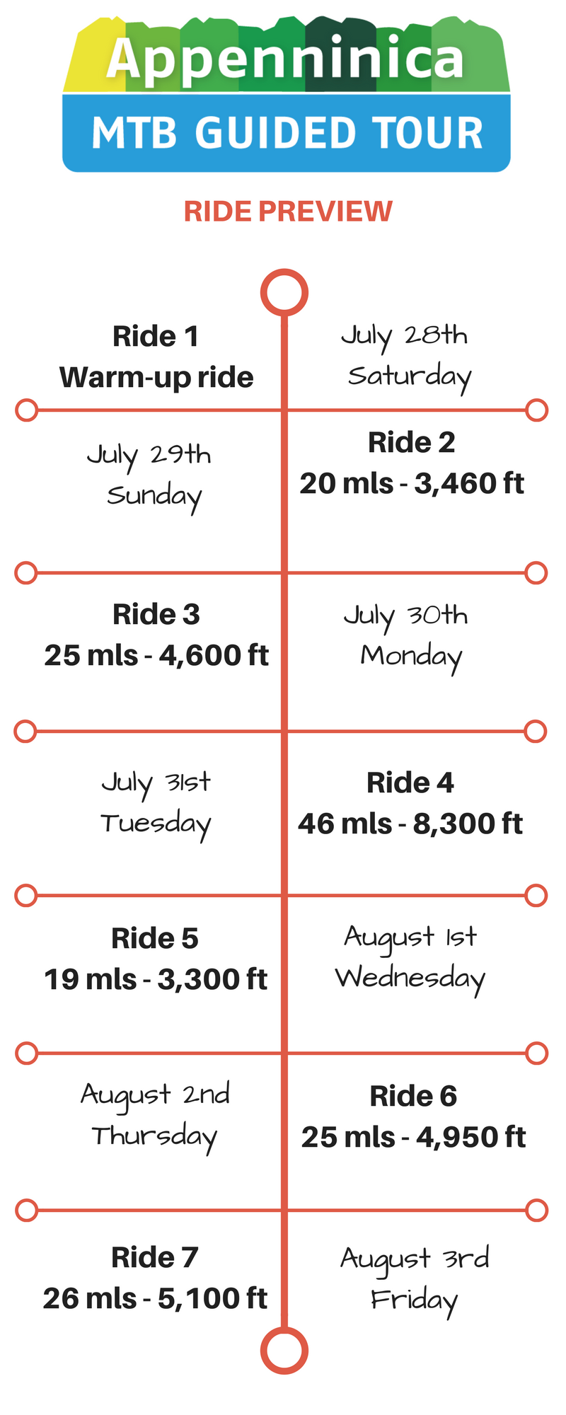Rides Preview Appenninica.png