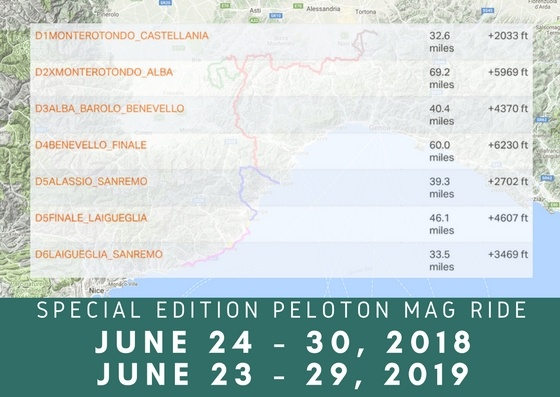 Peloton Tourissimo Ride Mileage 2018 2019
